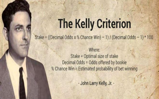 Σύστημα Kelly Criterion Στοίχημα