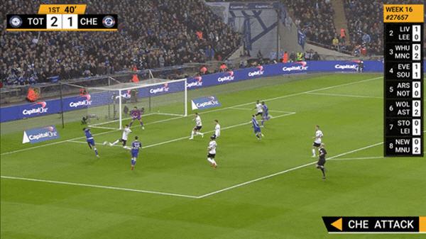 Εικονικό ποδόσφαιρο στοίχημα Virtual sports football